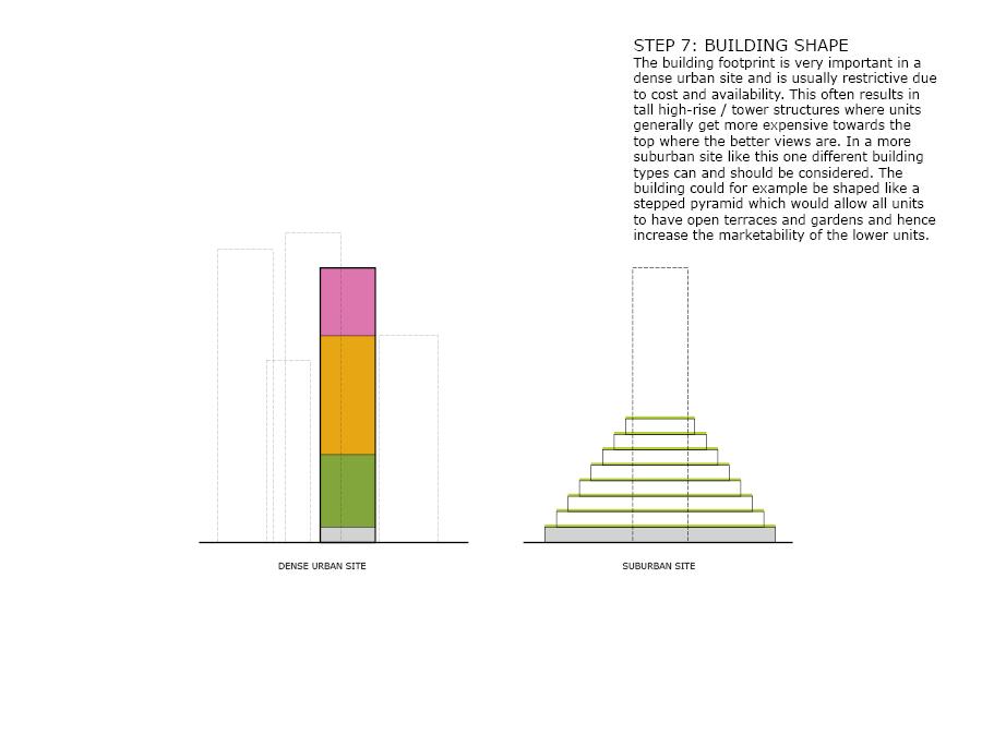 7-building-shape - KRAUSE ARCHITECTS